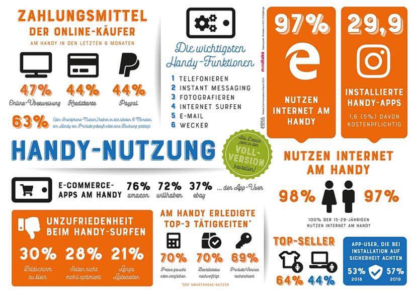 Smartphone Nutzung in Österreich 2019