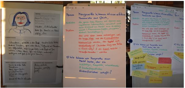 Design Thinking Prozess - Generierung erster Ideen