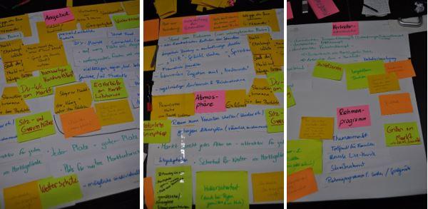 Design Thinking Prozess - Clustern und Bewerten von Ideen